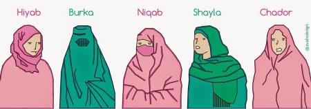 Velo musulman